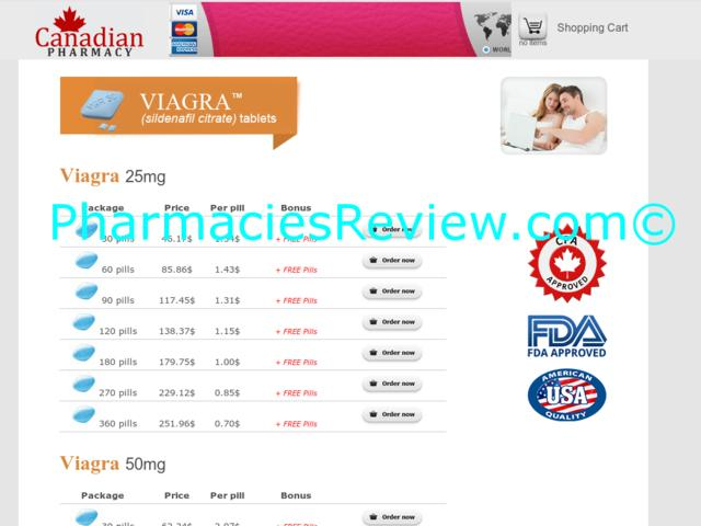 Free viagra pills uk
