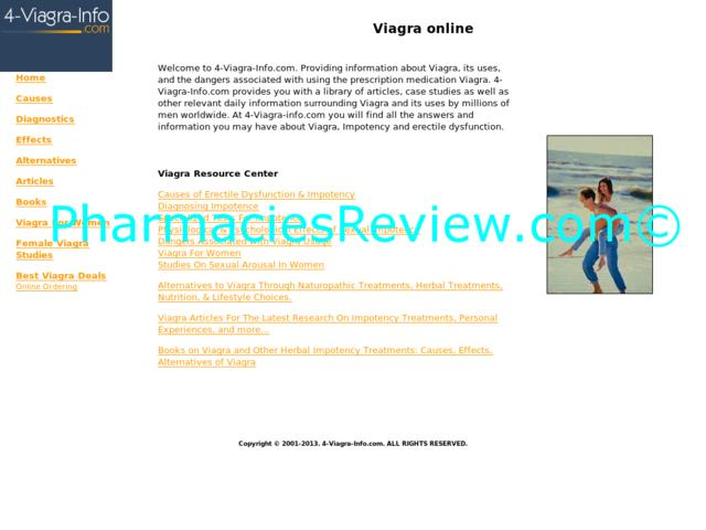 Viagra Resource