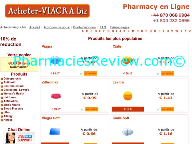 Viagra And Down Sizing