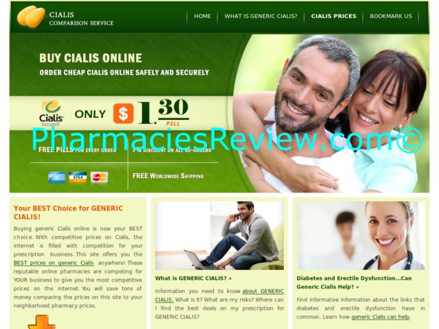 Buy Cheap Cialis Site