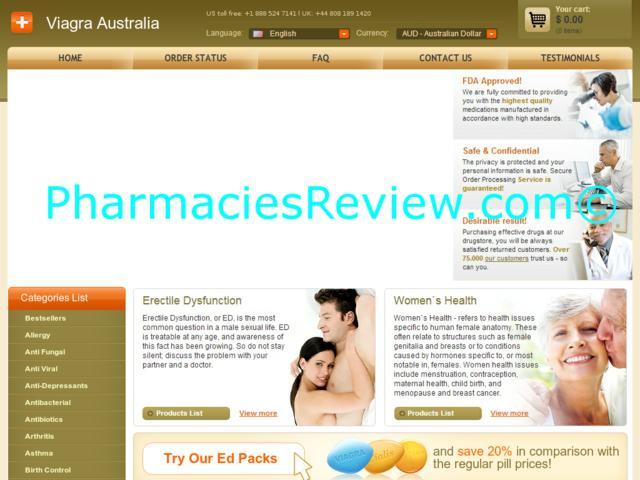 Online Viagra In Australia