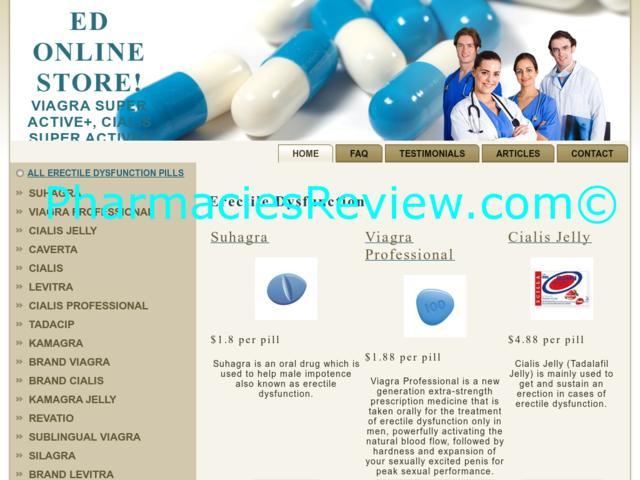 Sublingual Viagra Online