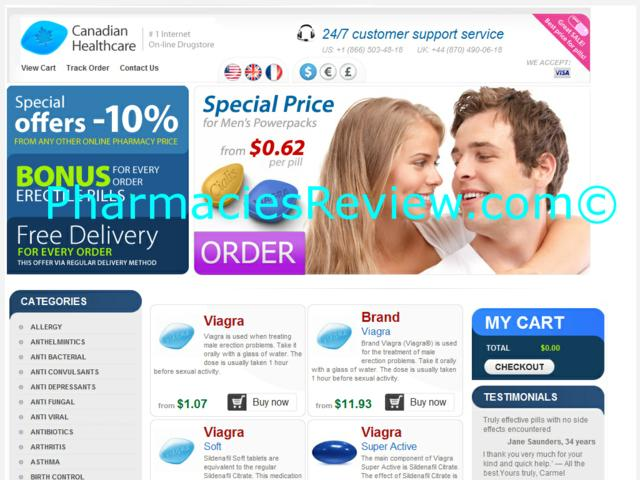 Buy Viagra Online Canadian Health
