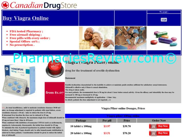 Canidian Pharmacy For Viagra