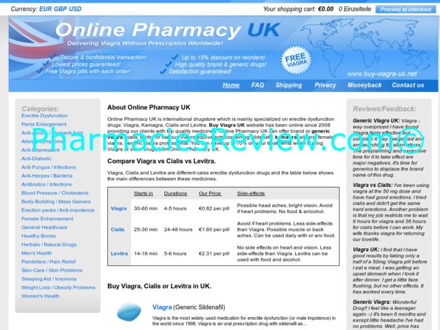 Buying Viagra In The United Kingdom