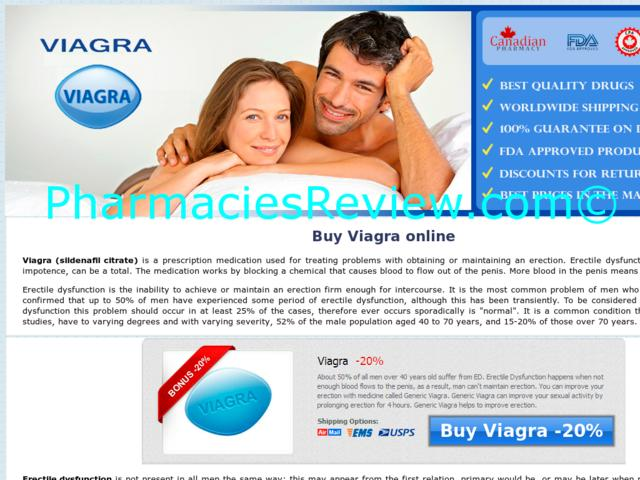 Online Pharmacy Viagra Over Night