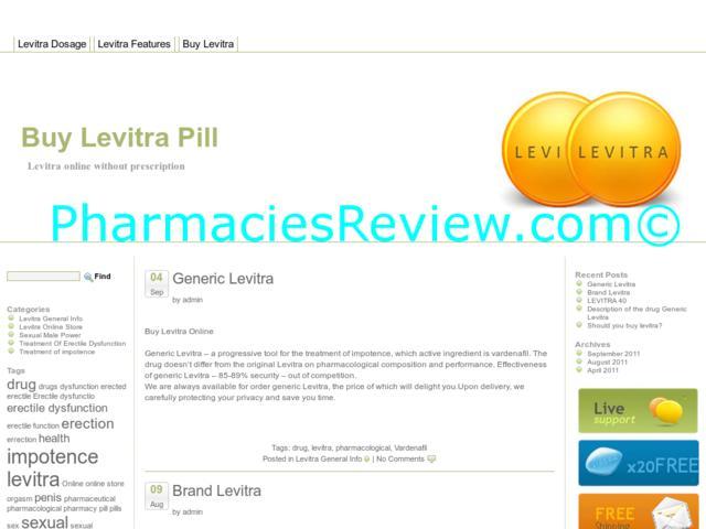 Buy Levitra Dosage