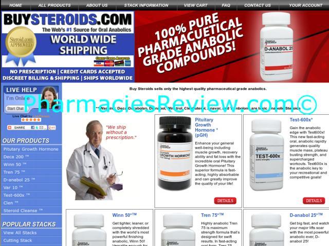 Steroids.com coupon code