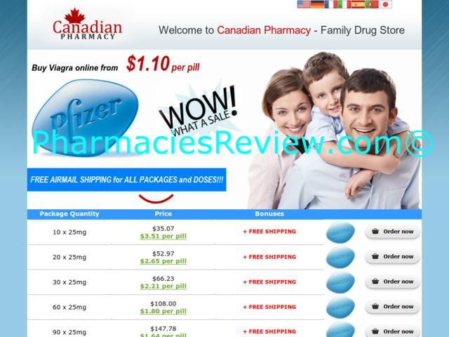 Free Viagra Canadian Pharmacy