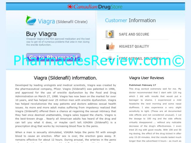 Viagra And User Experience