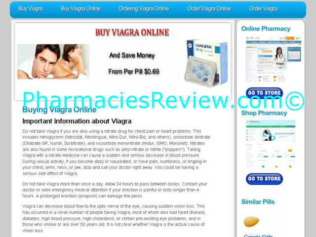 Viagra And Eye Problems