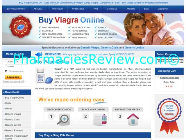 Buying Viagra In Uk Shops