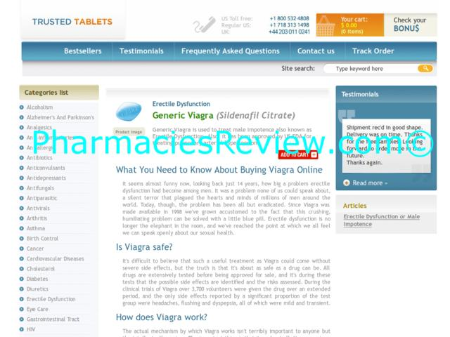 How Does Generic Viagra Work