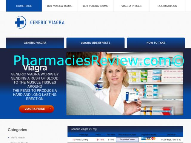 Genetic Viagra Mastercard