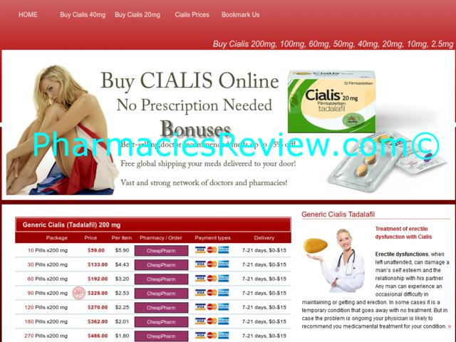 Buy Cialis Online Rss Feed