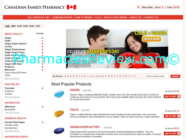 canadian-family-pharmacy.com review