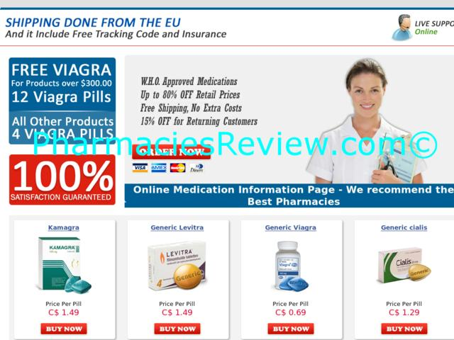 Retail Price For Viagra