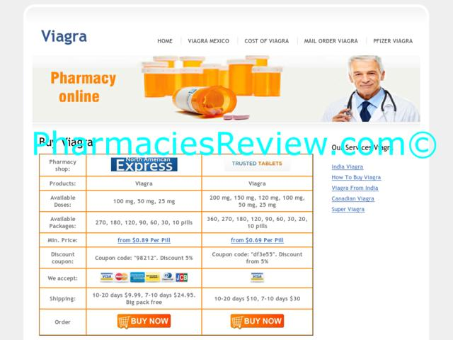 Viagra By Mail Order