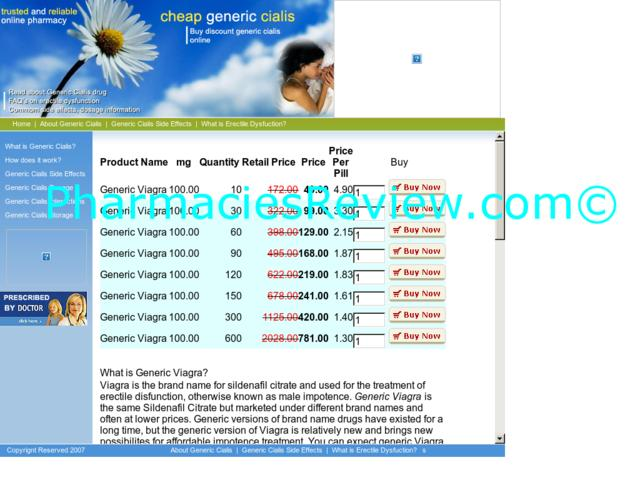 Cialis Generic Brand Name Differences