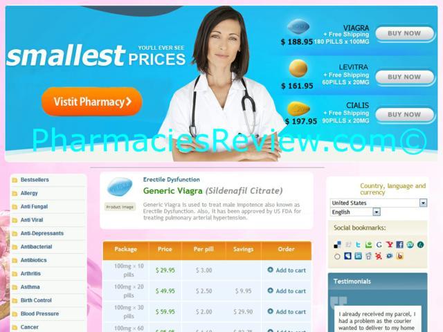Cheap Viagra Lowest Prices Online Index