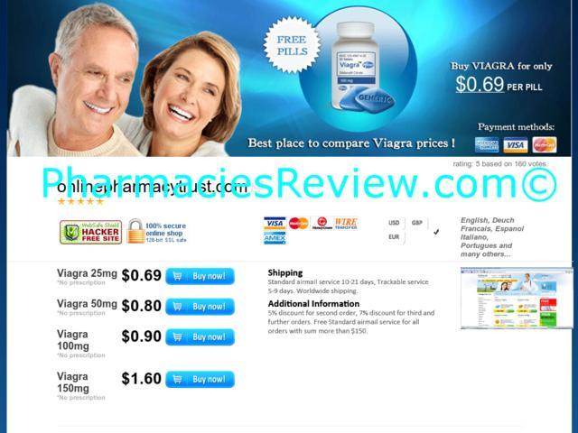 Compare Viagra Prices