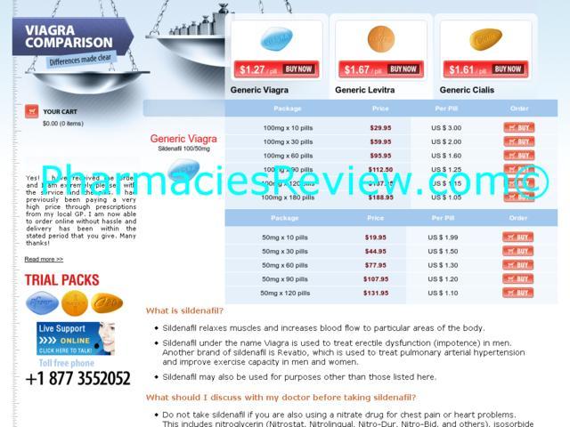 Viagra Online Quick Delivery
