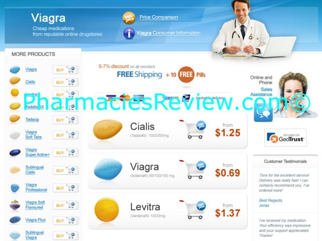 Buy Cialis Online From Discount Pharmacy Store