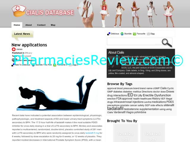 Review Cialis