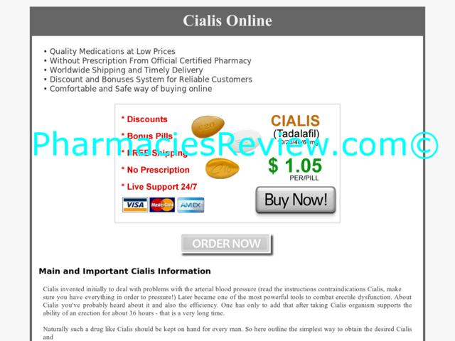 Board Cialis Discount Image Message Optional