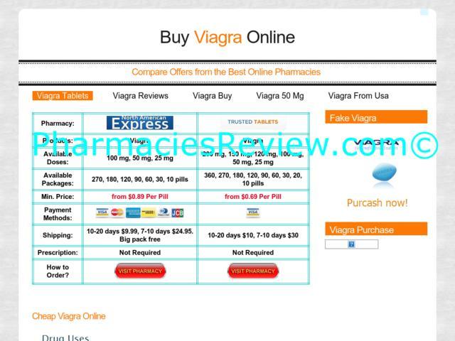 Buying Viagra On Line