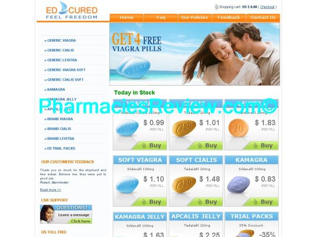 Cheap Soft Viagra