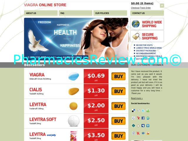 Pills Store RX Online - Canadian Pharmacy no prescription