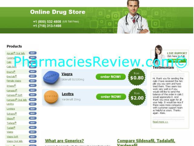 f11sildenafil.com review