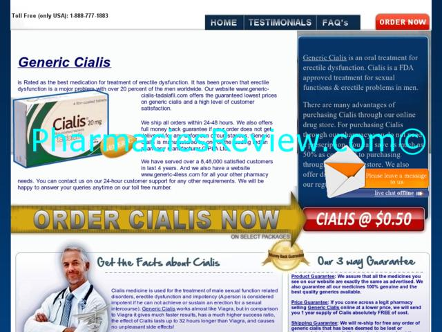Approval Cialis Fda