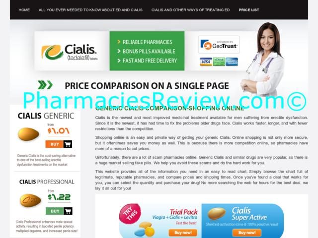 Compare Prices On Cialis