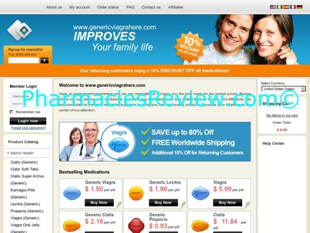 Viagra Worldwide Sales