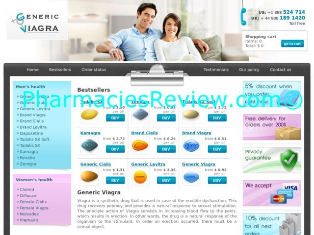 Generic Viagra Online Pharmacies