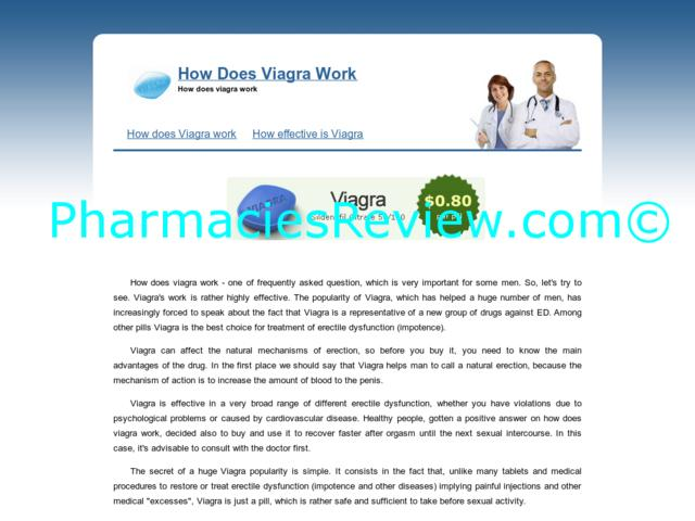 How Does Viagra Works