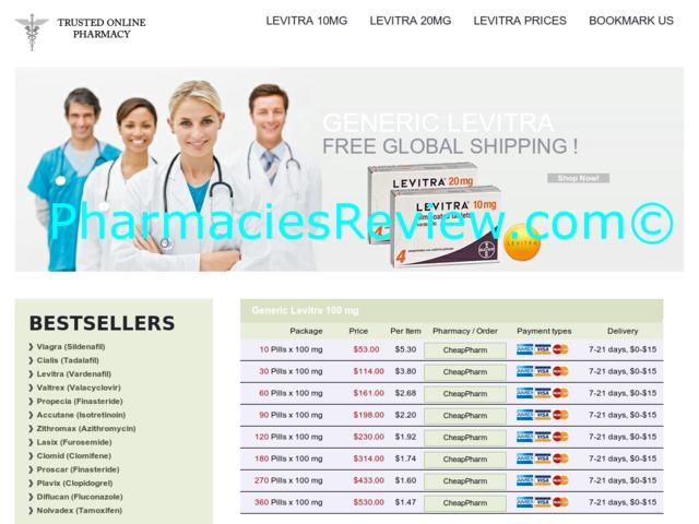 Levitra Online Us Pharmacy