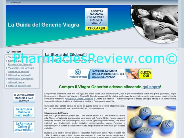 Generic Viagra Online Review
