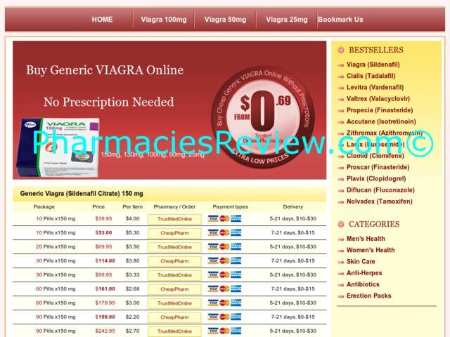 Viagra prescription countries