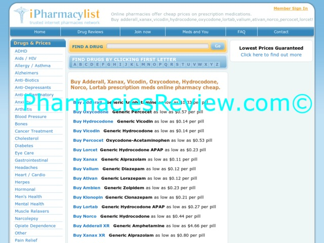 ipharmacylist.com review