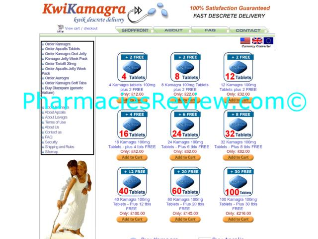 is it safe to order prednisone online