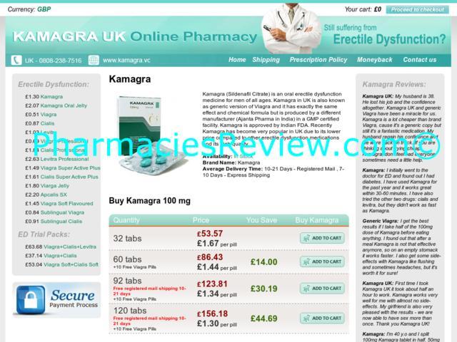 cheap kamagra without prescription