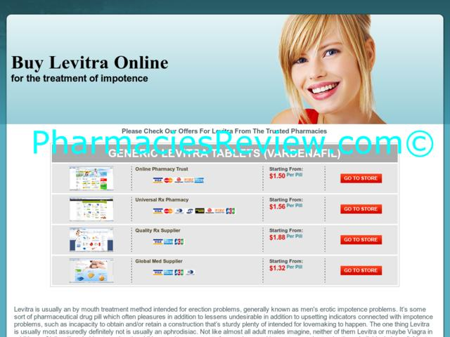 Buy Domain Levitra Online
