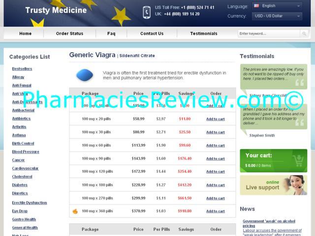 ma1viagraprice.com review