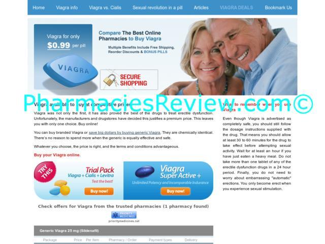 Medications Viagra Delivery