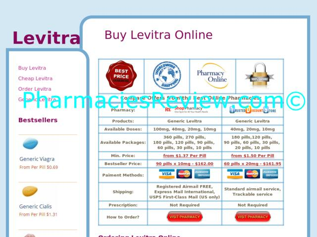 Order Generic Levitra By Mail