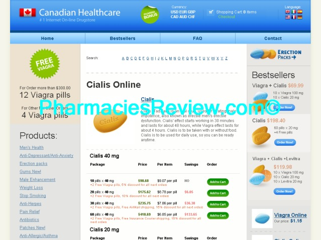 Canada By Cialis Online