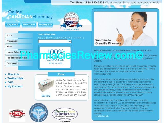 Online Prometrium Pharmacy Reviews